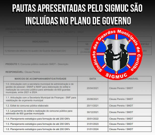PAUTAS APRESENTADAS PELO SIGMUC SÃO INCLUÍDAS NO PLANO DE GOVERNO